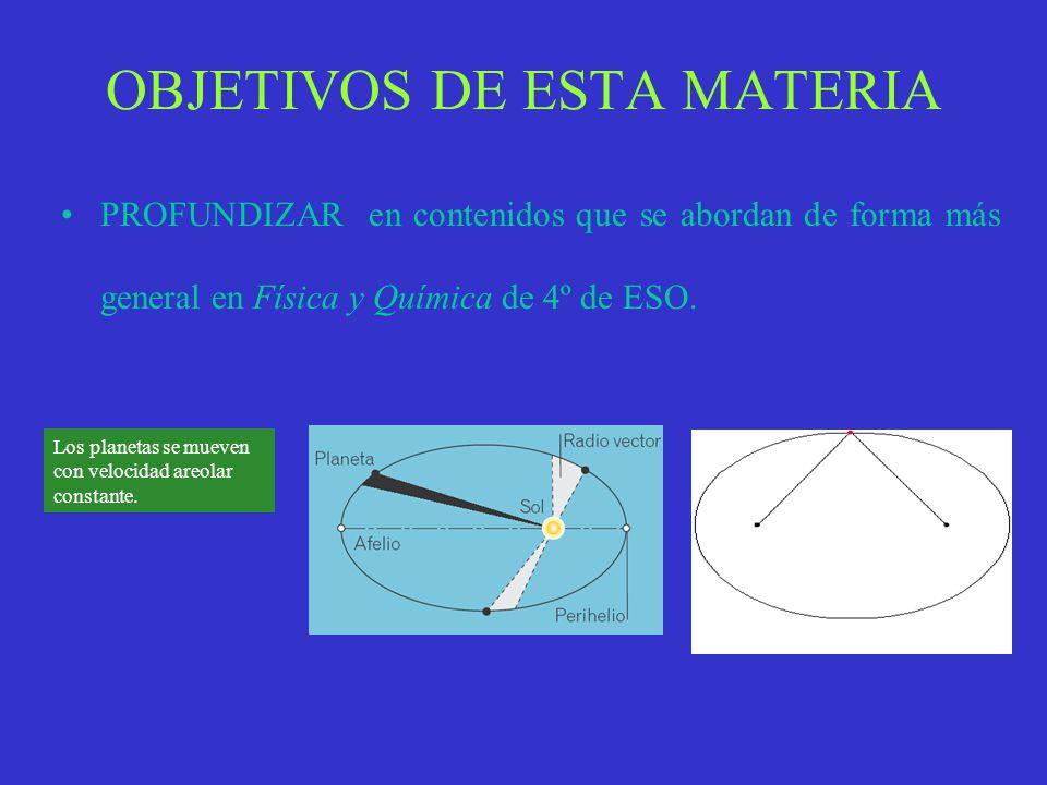 OBJETIVOS DE ESTA MATERIA PROFUNDIZAR en contenidos que se abordan de forma más general en Física y Química de 4º de ESO.
