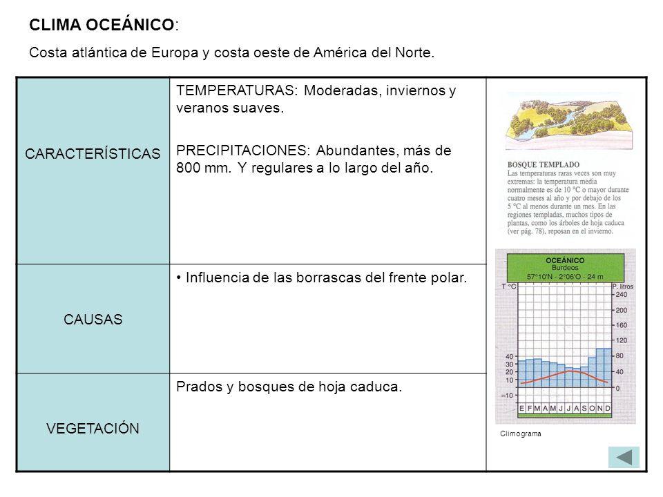 CLIMA OCEÁNICO: Costa atlántica de Europa y costa oeste de América del Norte. CARACTERÍSTICAS TEMPERATURAS: Moderadas, inviernos y veranos suaves. PRE