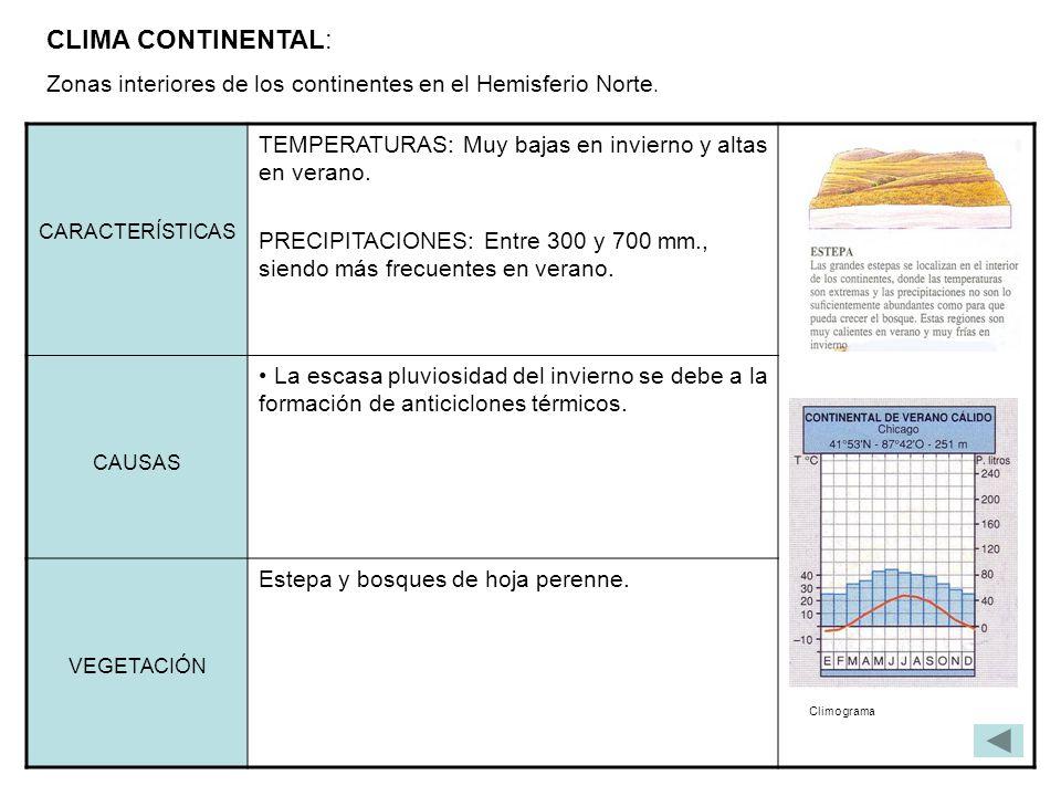 CLIMA CONTINENTAL: Zonas interiores de los continentes en el Hemisferio Norte. CARACTERÍSTICAS TEMPERATURAS: Muy bajas en invierno y altas en verano.