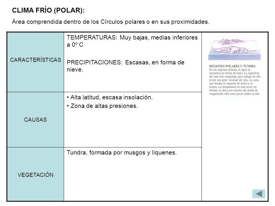 CLIMA FRÍO (POLAR): Área comprendida dentro de los Círculos polares o en sus proximidades. CARACTERÍSTICAS TEMPERATURAS: Muy bajas, medias inferiores
