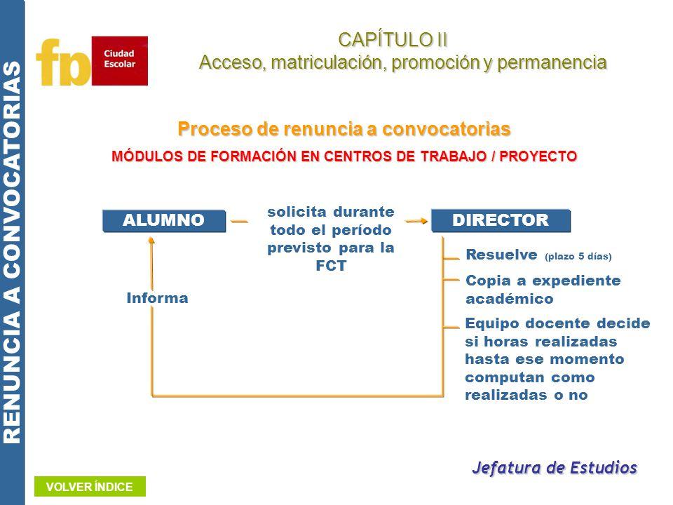 CAPÍTULO II Acceso, matriculación, promoción y permanencia Acceso, matriculación, promoción y permanencia Proceso de renuncia a convocatorias MÓDULOS