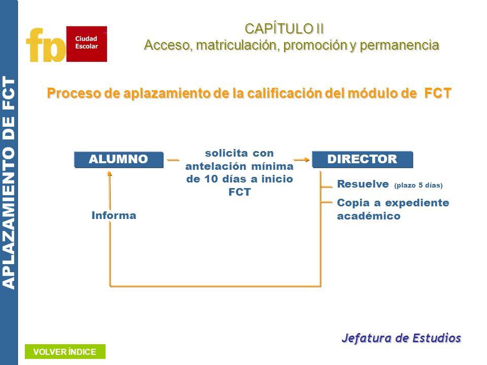 CAPÍTULO II Acceso, matriculación, promoción y permanencia Acceso, matriculación, promoción y permanencia Proceso de aplazamiento de la calificación d