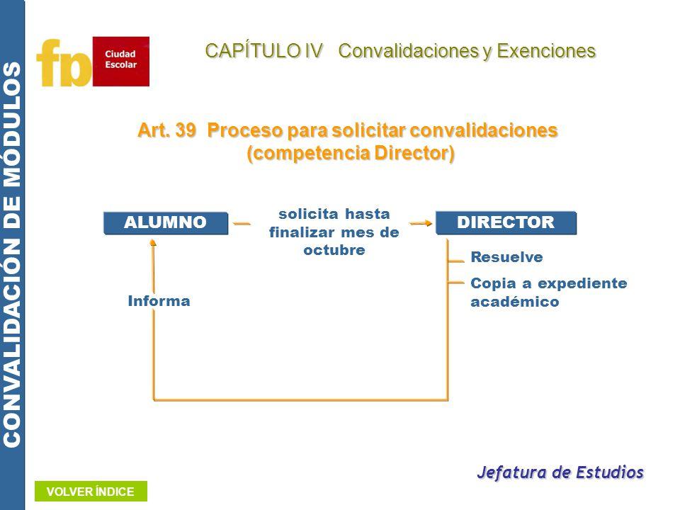 Art. 39 Proceso para solicitar convalidaciones (competencia Director) (competencia Director) CONVALIDACIÓN DE MÓDULOS solicita hasta finalizar mes de