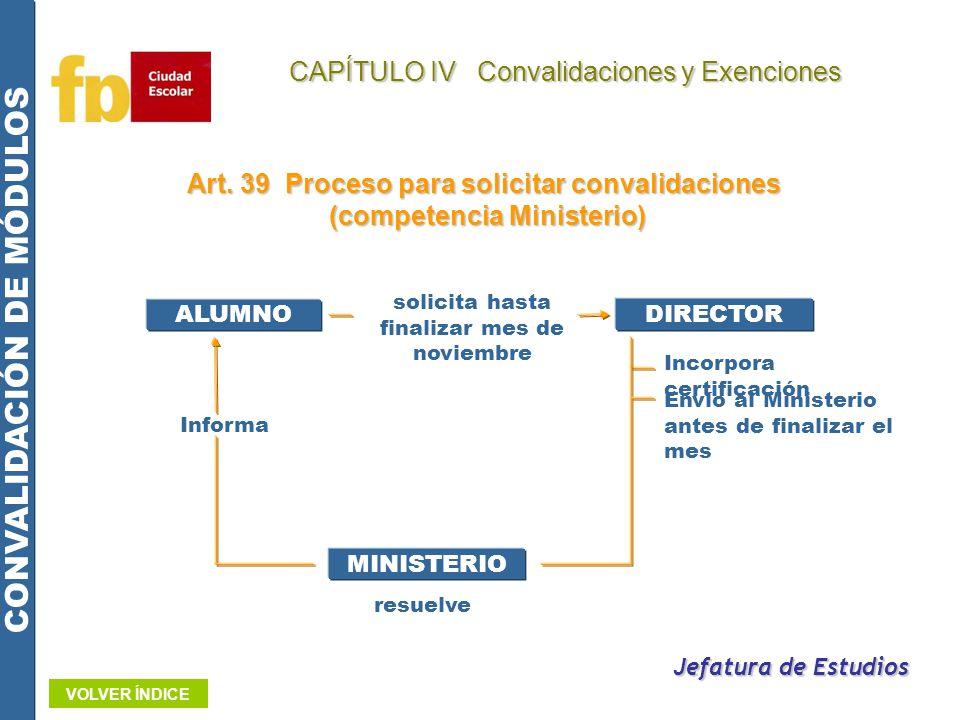 Art. 39 Proceso para solicitar convalidaciones (competencia Ministerio) (competencia Ministerio) CONVALIDACIÓN DE MÓDULOS solicita hasta finalizar mes