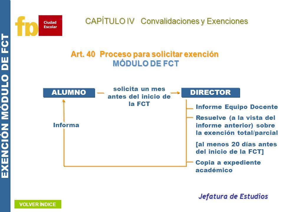 Art. 40 Proceso para solicitar exención MÓDULO DE FCT MÓDULO DE FCT EXENCIÓN MÓDULO DE FCT solicita un mes antes del inicio de la FCT DIRECTOR Informe