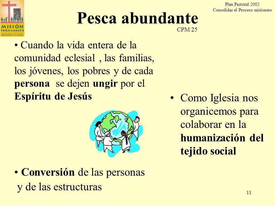 Plan Pastoral 2002 Consolidar el Proceso misionero 10 ¡Nos falta hacer mucho y llegar a muchos....