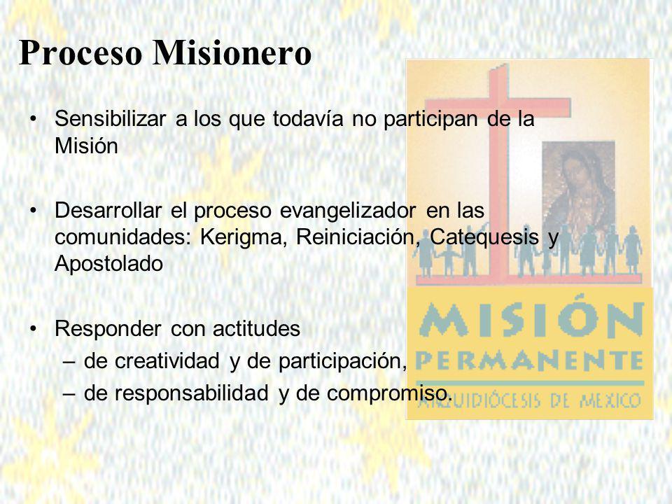 Plan Pastoral 2002 Consolidar el Proceso misionero 18 Líneas de acción (CPM 47-107) Proceso Misionero Metodología Pastoral Formación de agentes Ministerios Decanato Caridad Piedad y religiosidad popular