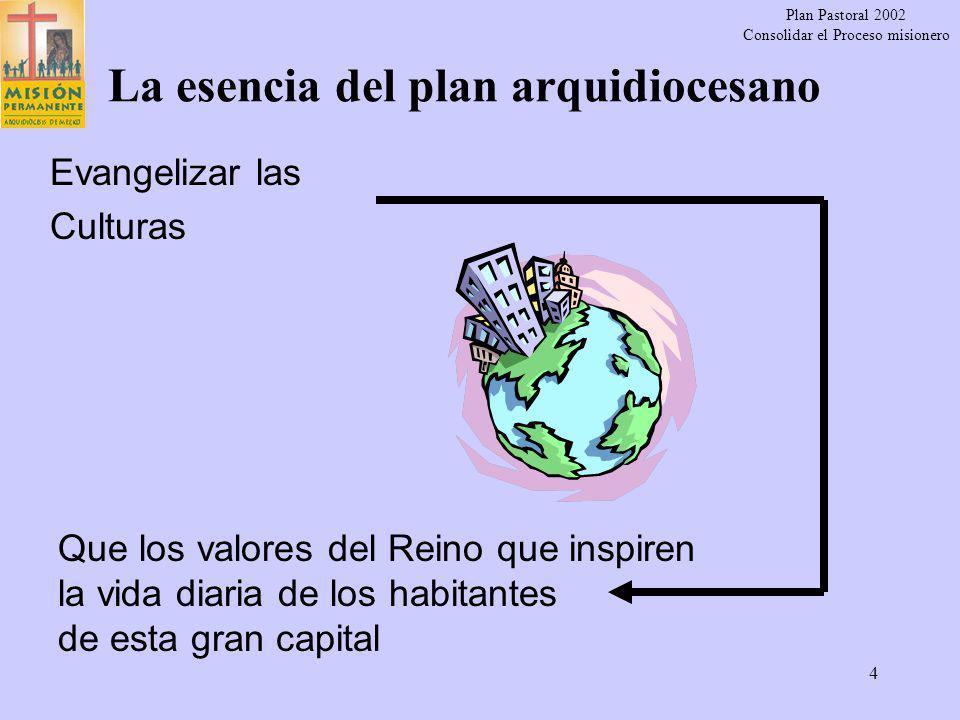 Plan Pastoral 2002 Consolidar el Proceso misionero 3 Enfoque global del proceso Misionero CPM 3-20 Estructura del Plan Pastoral Arquidiocesano 2002 (n.