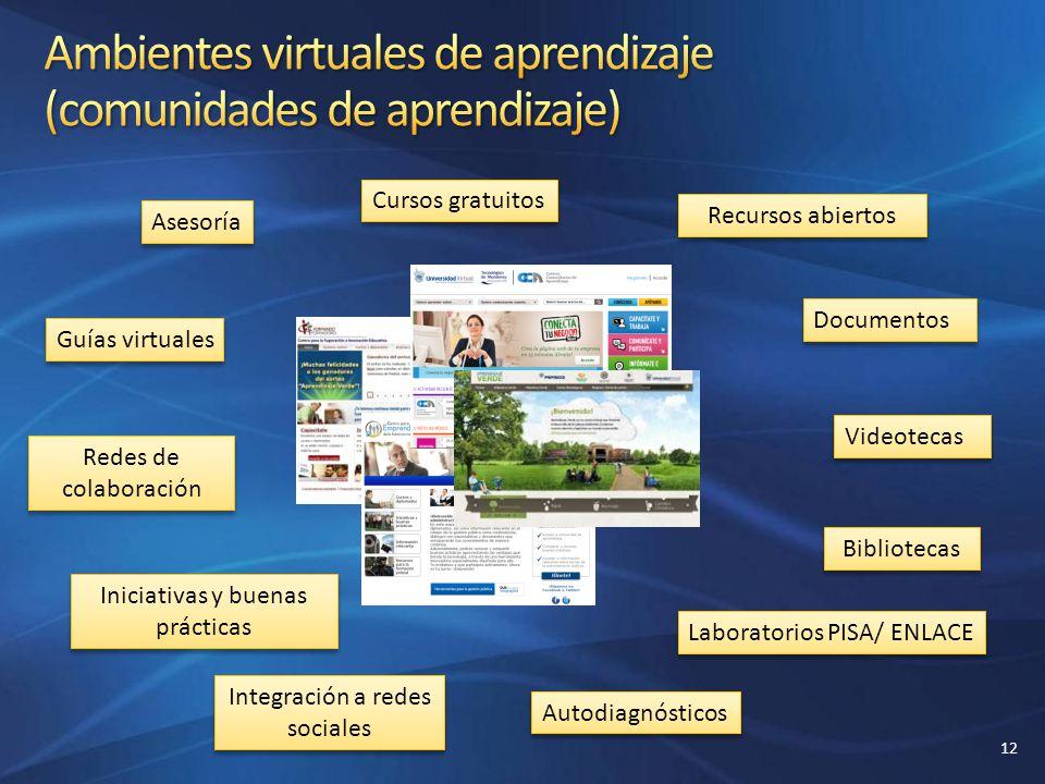 Asesoría Guías virtuales Recursos abiertos Redes de colaboración Cursos gratuitos Videotecas Documentos Laboratorios PISA/ ENLACE Integración a redes