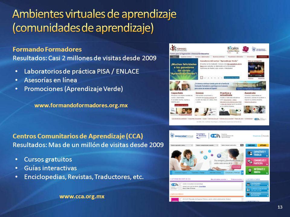 Formando Formadores Resultados: Casi 2 millones de visitas desde 2009 Laboratorios de práctica PISA / ENLACE Asesorías en línea Promociones (Aprendiza