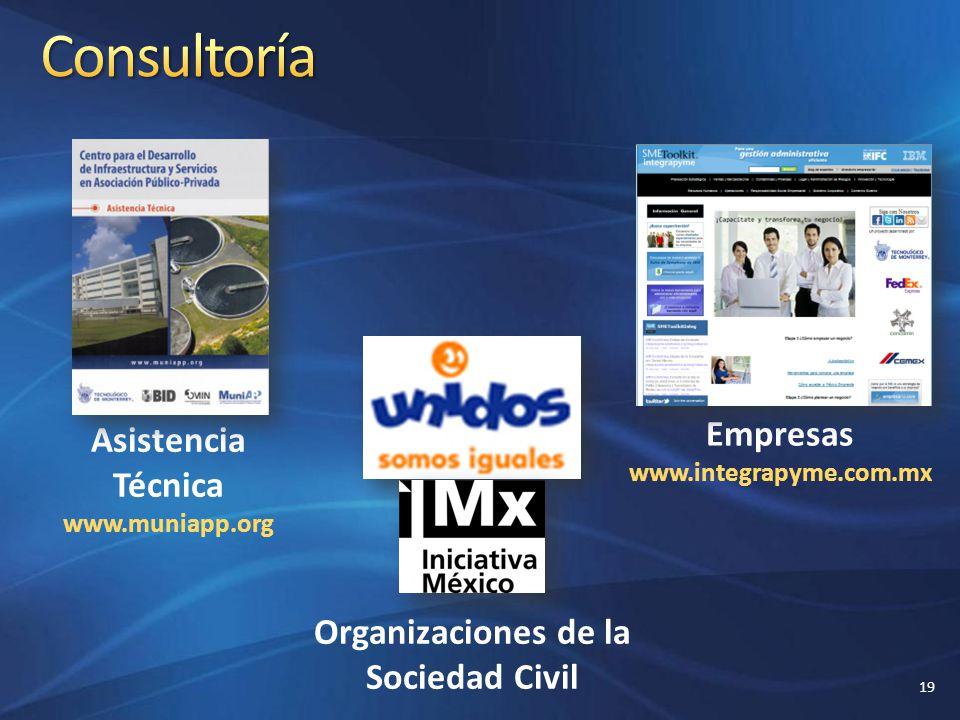 Organizaciones de la Sociedad Civil Asistencia Técnica www.muniapp.org Empresas www.integrapyme.com.mx 19