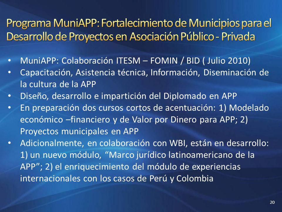 MuniAPP: Colaboración ITESM – FOMIN / BID ( Julio 2010) Capacitación, Asistencia técnica, Información, Diseminación de la cultura de la APP Diseño, de
