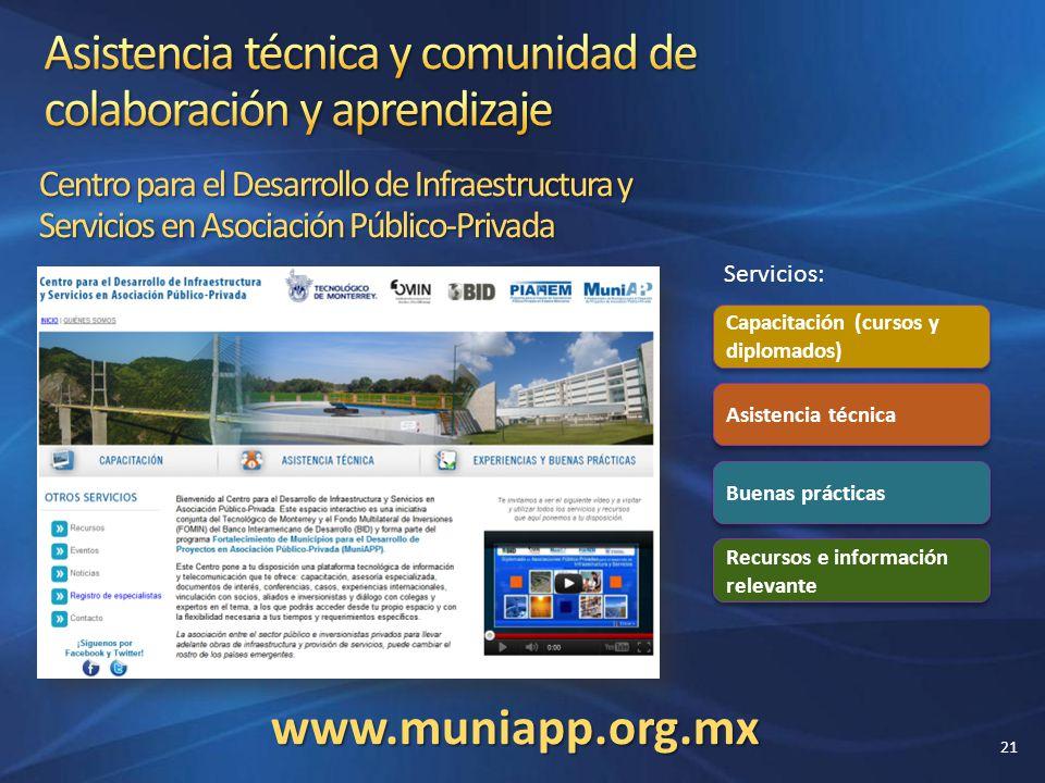 www.muniapp.org.mx Servicios: Capacitación (cursos y diplomados) Asistencia técnica Buenas prácticas Recursos e información relevante Centro para el D
