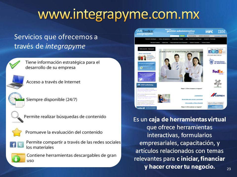 Es un caja de herramientas virtual que ofrece herramientas interactivas, formularios empresariales, capacitación, y artículos relacionados con temas r