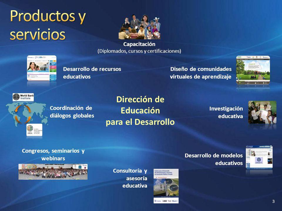 Capacitación (Diplomados, cursos y certificaciones) Diseño de comunidades virtuales de aprendizaje Investigación educativa Desarrollo de modelos educa