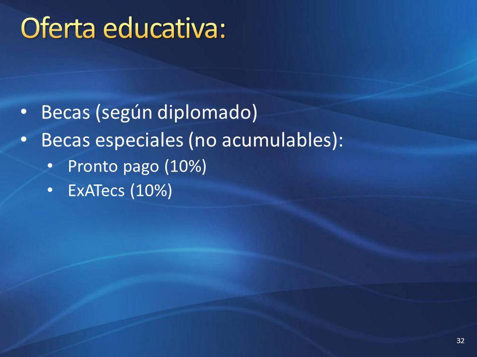 Becas (según diplomado) Becas especiales (no acumulables): Pronto pago (10%) ExATecs (10%) 32