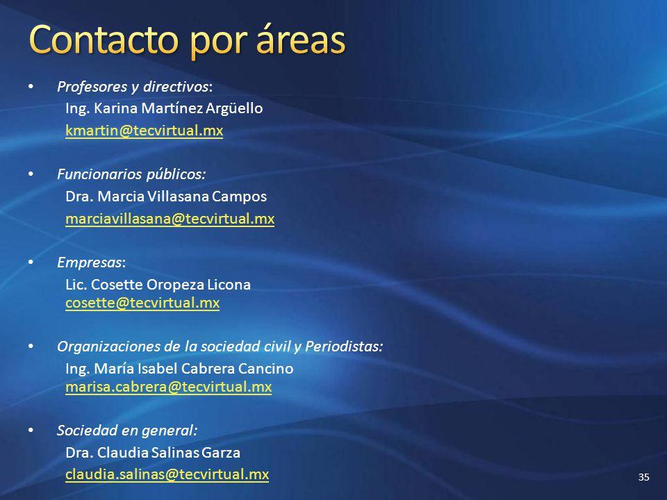 Profesores y directivos: Ing. Karina Martínez Argüello kmartin@tecvirtual.mx Funcionarios públicos: Dra. Marcia Villasana Campos marciavillasana@tecvi