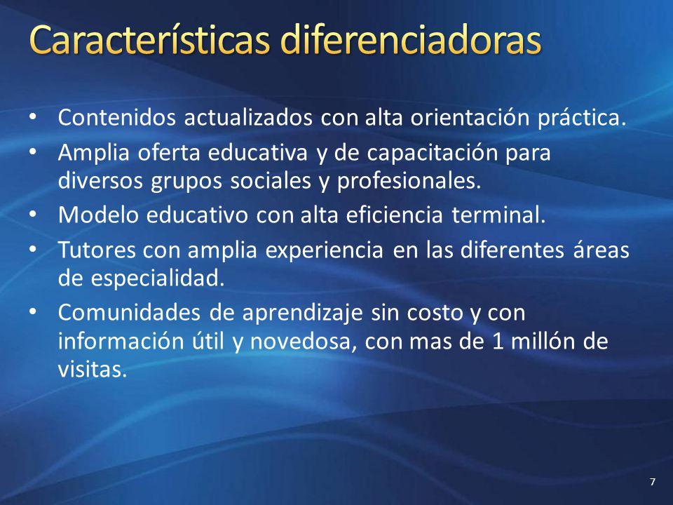 Contenidos actualizados con alta orientación práctica. Amplia oferta educativa y de capacitación para diversos grupos sociales y profesionales. Modelo