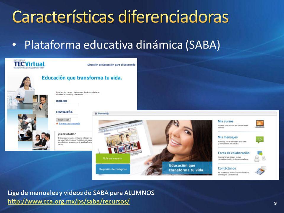 Plataforma educativa dinámica (SABA) 9 Liga de manuales y videos de SABA para ALUMNOS http://www.cca.org.mx/ps/saba/recursos/