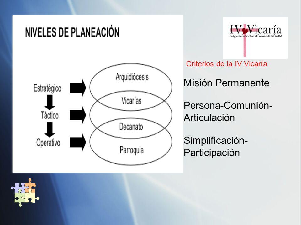 Misión Permanente Persona-Comunión- Articulación Simplificación- Participación Criterios de la IV Vicaría