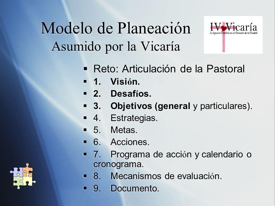 Modelo de Planeación Asumido por la Vicaría Reto: Articulación de la Pastoral 1.Visi ó n. 2.Desaf í os. 3.Objetivos (general y particulares). 4.Estrat