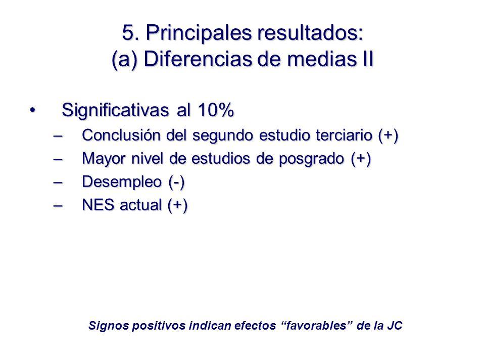 5. Principales resultados: (a) Diferencias de medias II Significativas al 10%Significativas al 10% –Conclusión del segundo estudio terciario (+) –Mayo