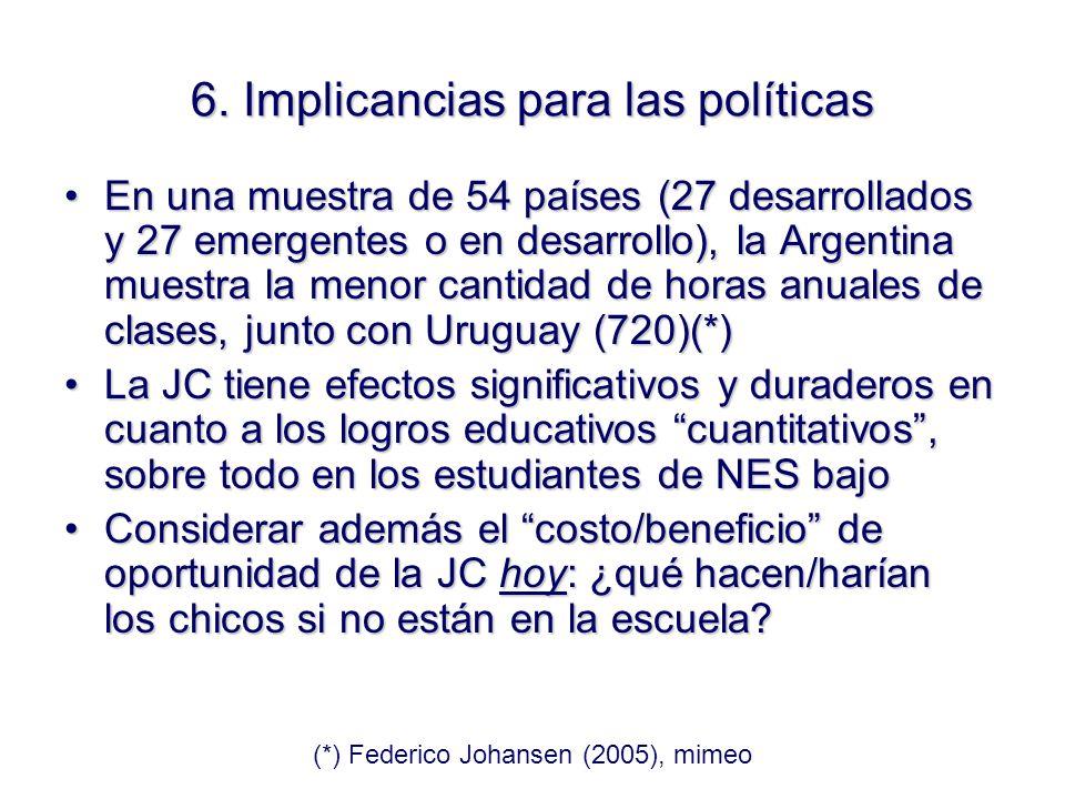 6. Implicancias para las políticas En una muestra de 54 países (27 desarrollados y 27 emergentes o en desarrollo), la Argentina muestra la menor canti