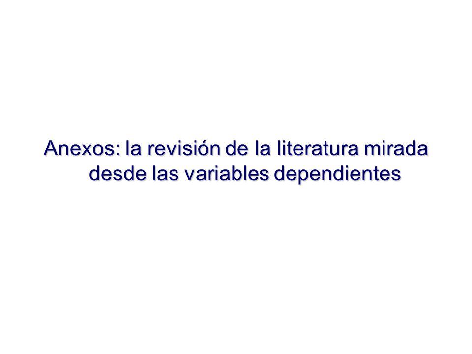 Anexos: la revisión de la literatura mirada desde las variables dependientes