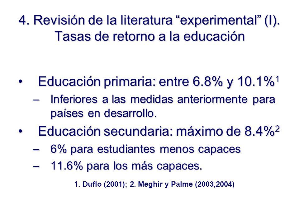 4. Revisión de la literatura experimental (I).