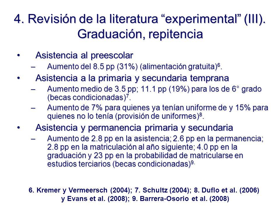 4. Revisión de la literatura experimental (III).
