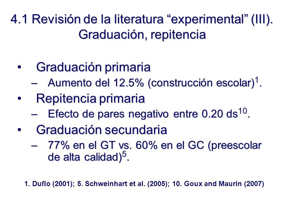 4.1 Revisión de la literatura experimental (III).