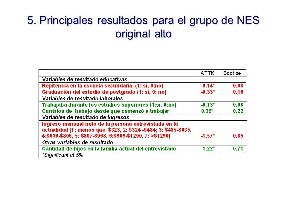 5. Principales resultados para el grupo de NES original alto