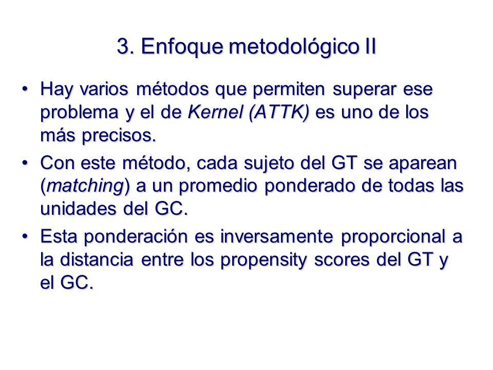 3. Enfoque metodológico II Hay varios métodos que permiten superar ese problema y el de Kernel (ATTK) es uno de los más precisos.Hay varios métodos qu