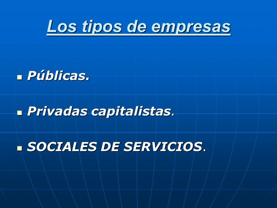Los tipos de empresas Públicas. Públicas. Privadas capitalistas. Privadas capitalistas. SOCIALES DE SERVICIOS. SOCIALES DE SERVICIOS.