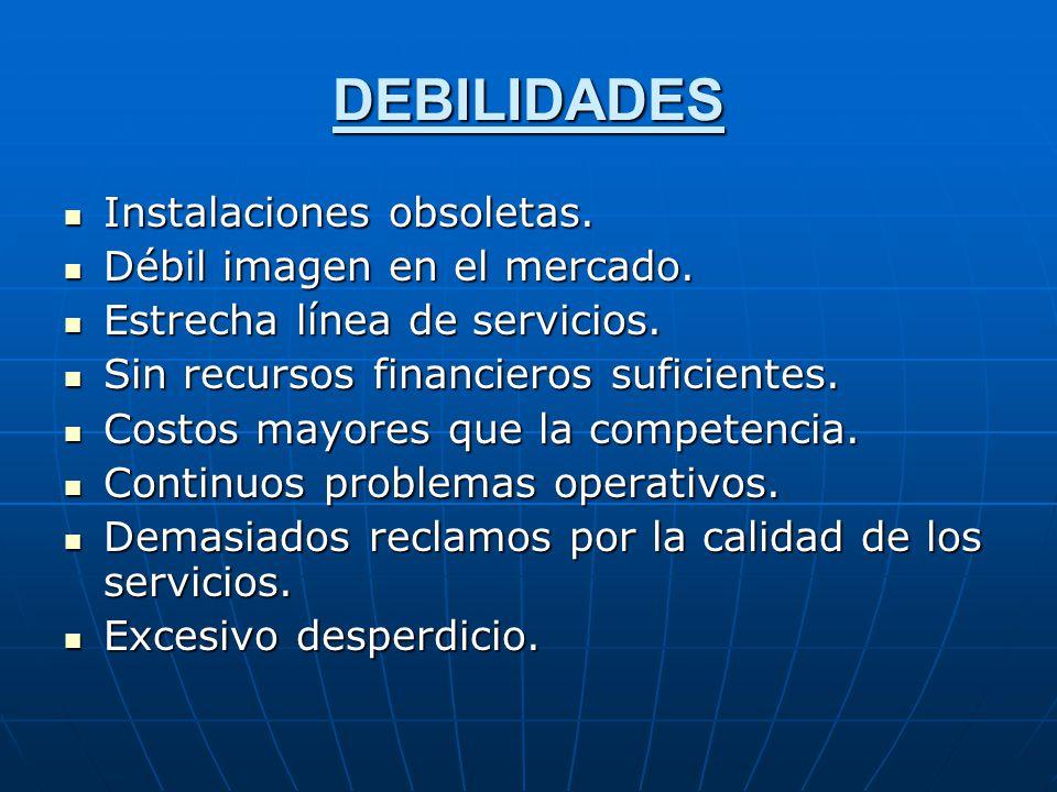 DEBILIDADES Instalaciones obsoletas. Instalaciones obsoletas. Débil imagen en el mercado. Débil imagen en el mercado. Estrecha línea de servicios. Est