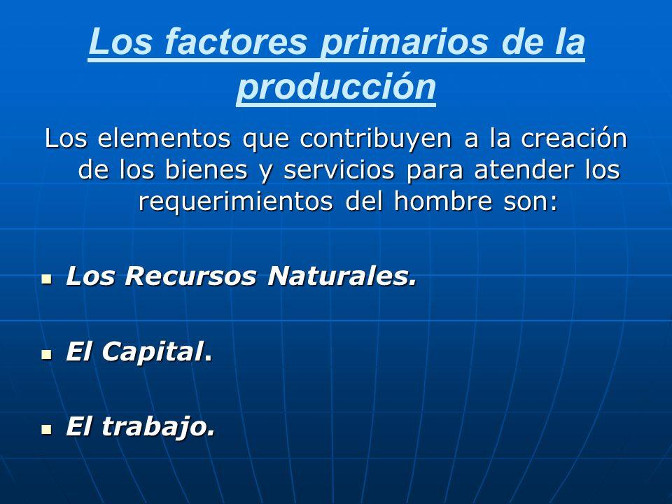 Los factores primarios de la producción Los elementos que contribuyen a la creación de los bienes y servicios para atender los requerimientos del homb