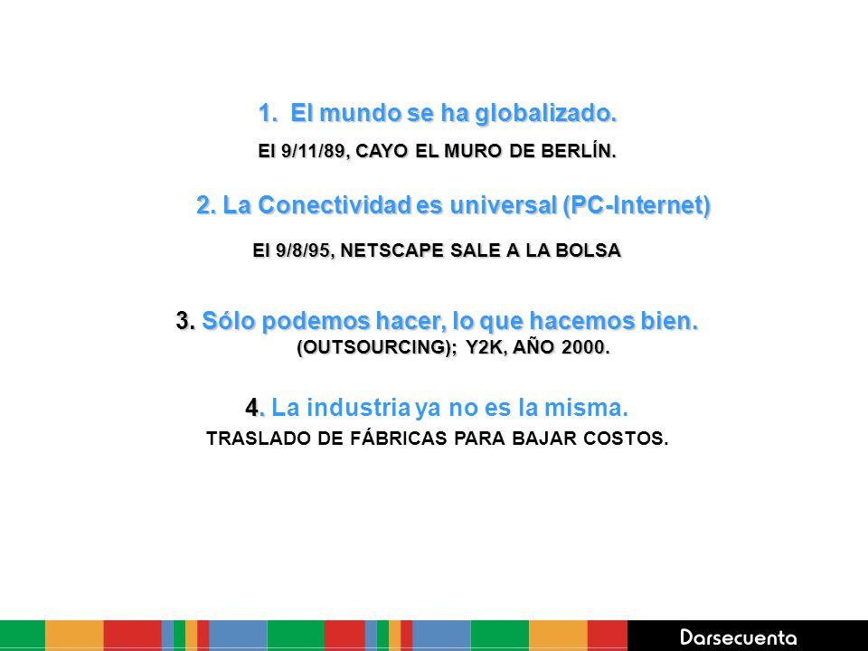 1.El mundo se ha globalizado. El 9/11/89, CAYO EL MURO DE BERLÍN. 2. La Conectividad es universal (PC-Internet) El 9/8/95, NETSCAPE SALE A LA BOLSA 3.