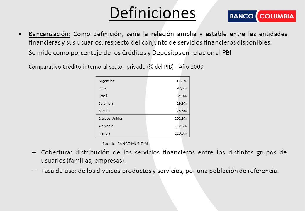 Definiciones Bancarización: Como definición, sería la relación amplia y estable entre las entidades financieras y sus usuarios, respecto del conjunto