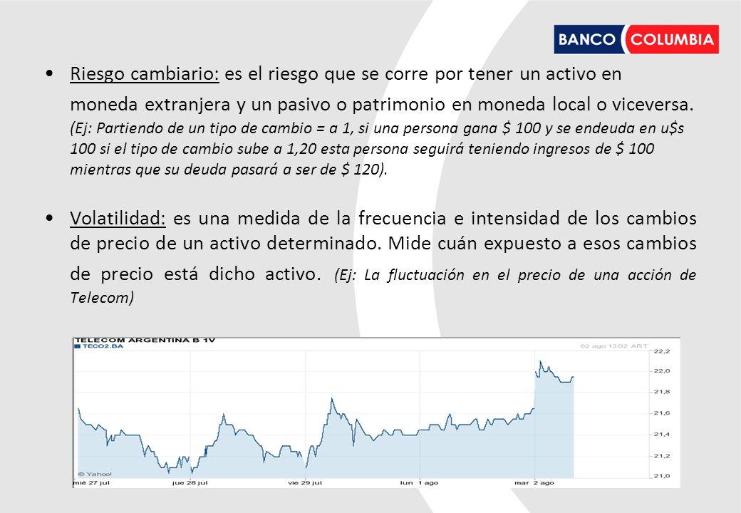 Riesgo cambiario: es el riesgo que se corre por tener un activo en moneda extranjera y un pasivo o patrimonio en moneda local o viceversa. (Ej: Partie