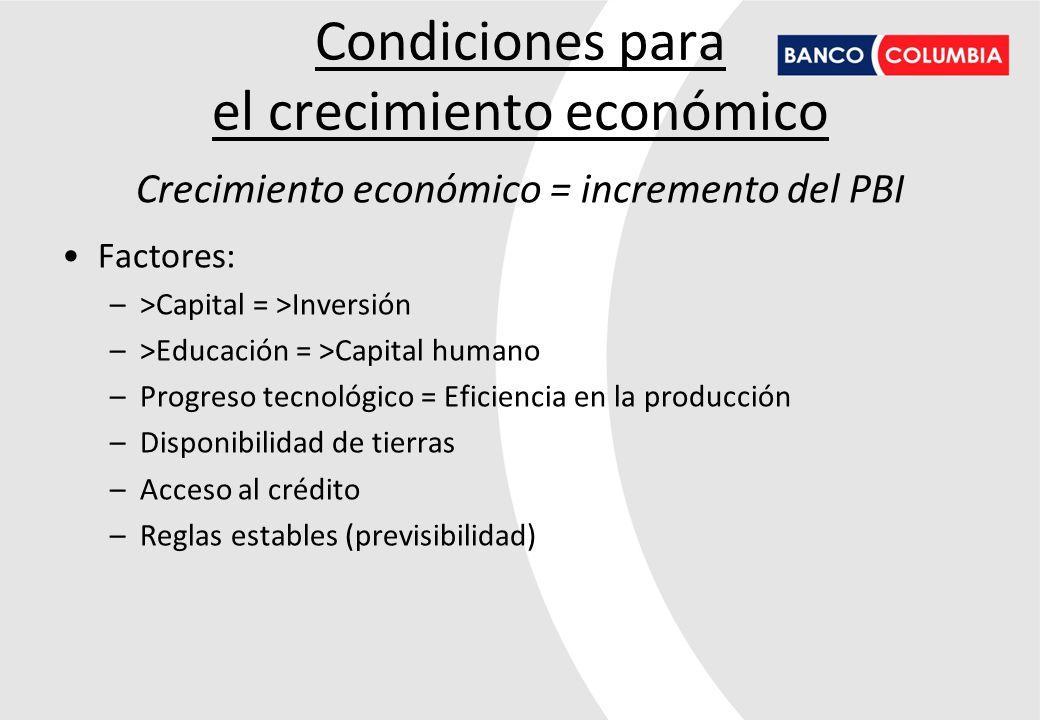 Condiciones para el crecimiento económico Crecimiento económico = incremento del PBI Factores: –>Capital = >Inversión –>Educación = >Capital humano –P