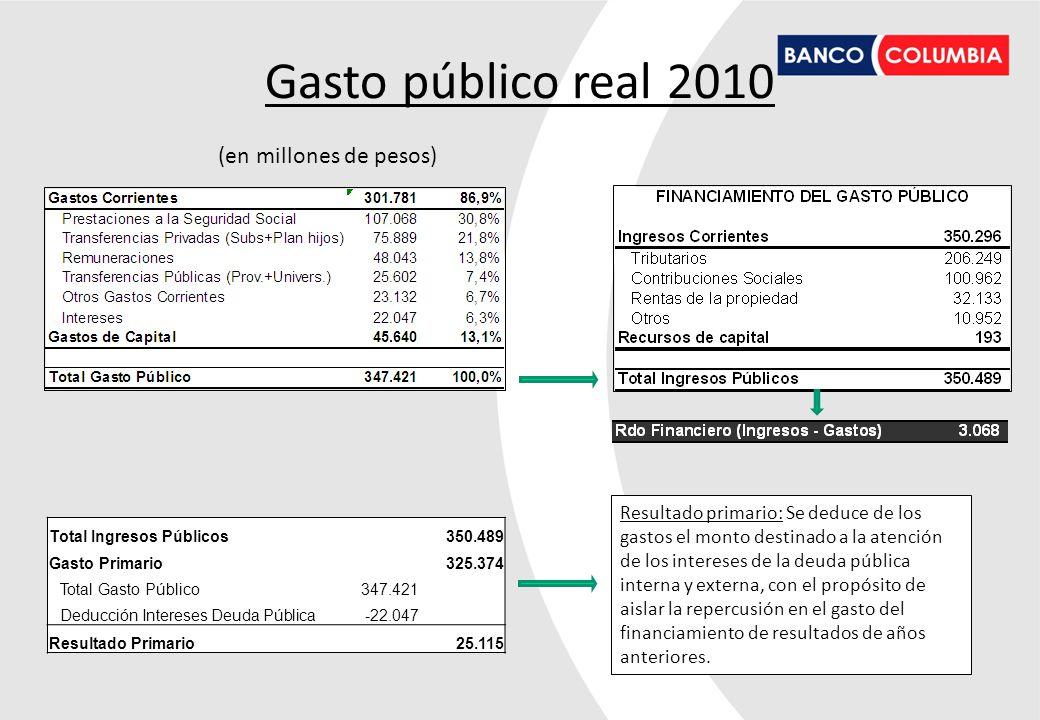 Gasto público real 2010 (en millones de pesos) Resultado primario: Se deduce de los gastos el monto destinado a la atención de los intereses de la deu