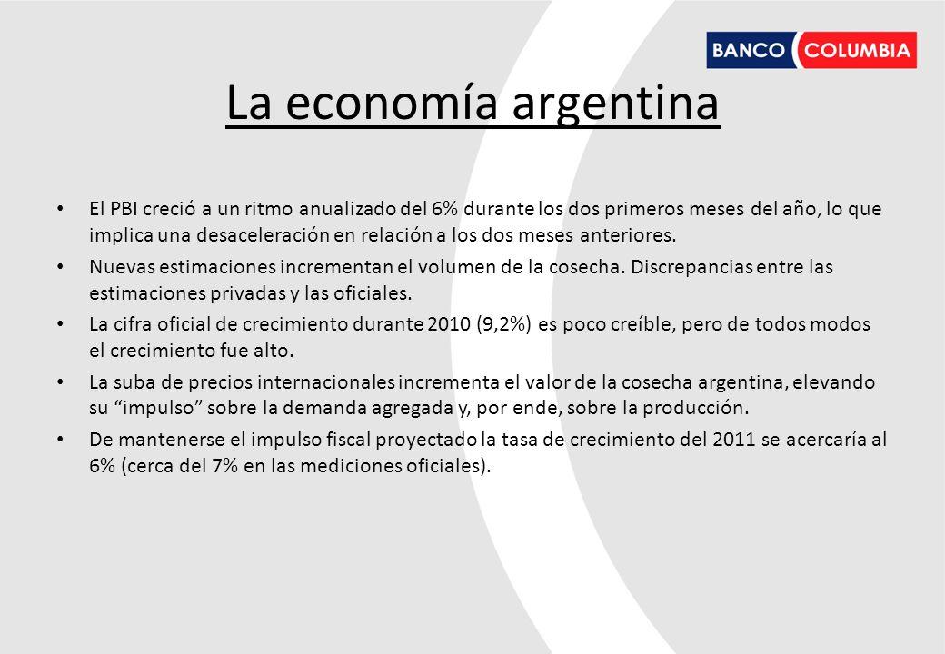 La economía argentina El PBI creció a un ritmo anualizado del 6% durante los dos primeros meses del año, lo que implica una desaceleración en relación