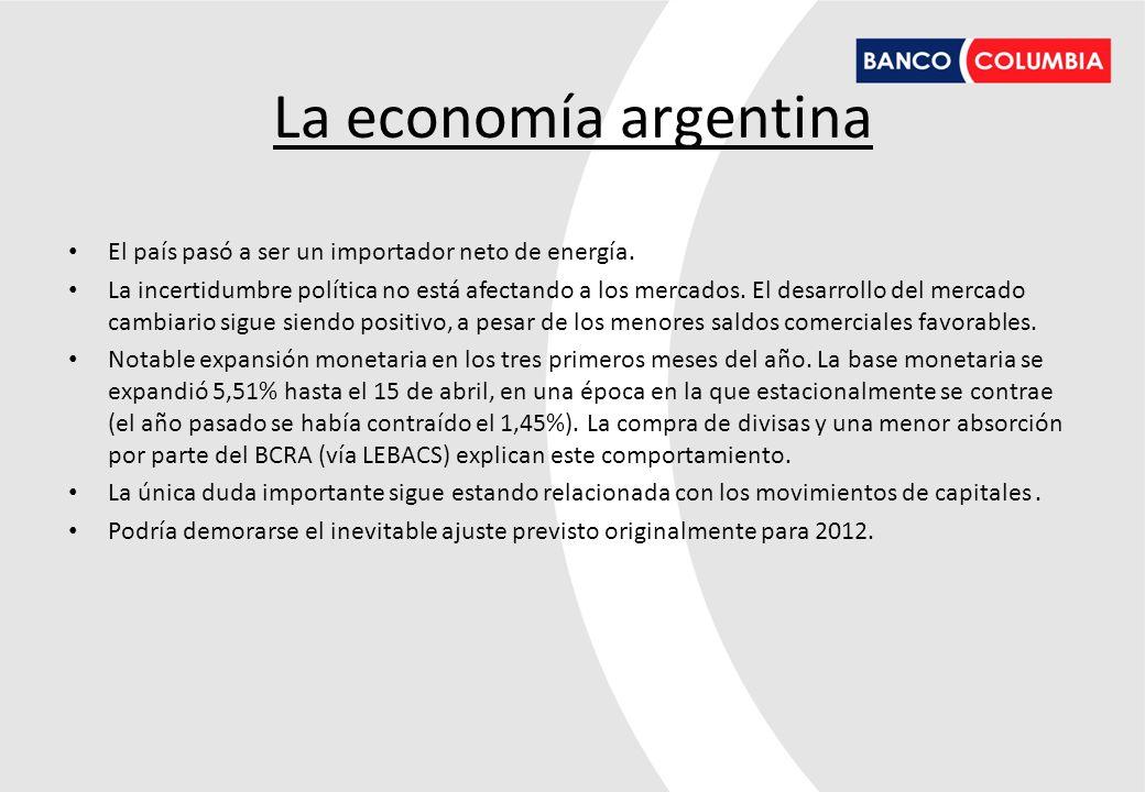 La economía argentina El país pasó a ser un importador neto de energía. La incertidumbre política no está afectando a los mercados. El desarrollo del