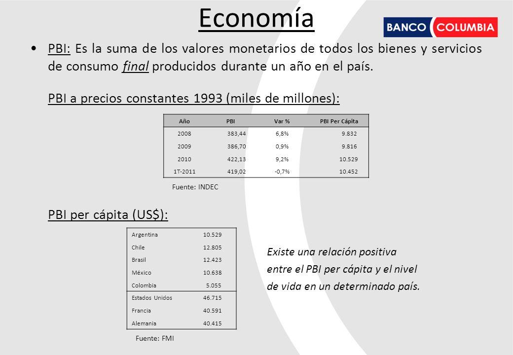 Economía PBI: Es la suma de los valores monetarios de todos los bienes y servicios de consumo final producidos durante un año en el país. PBI a precio