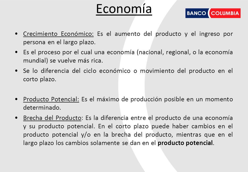 Economía Crecimiento Económico: Es el aumento del producto y el ingreso por persona en el largo plazo. Es el proceso por el cual una economía (naciona