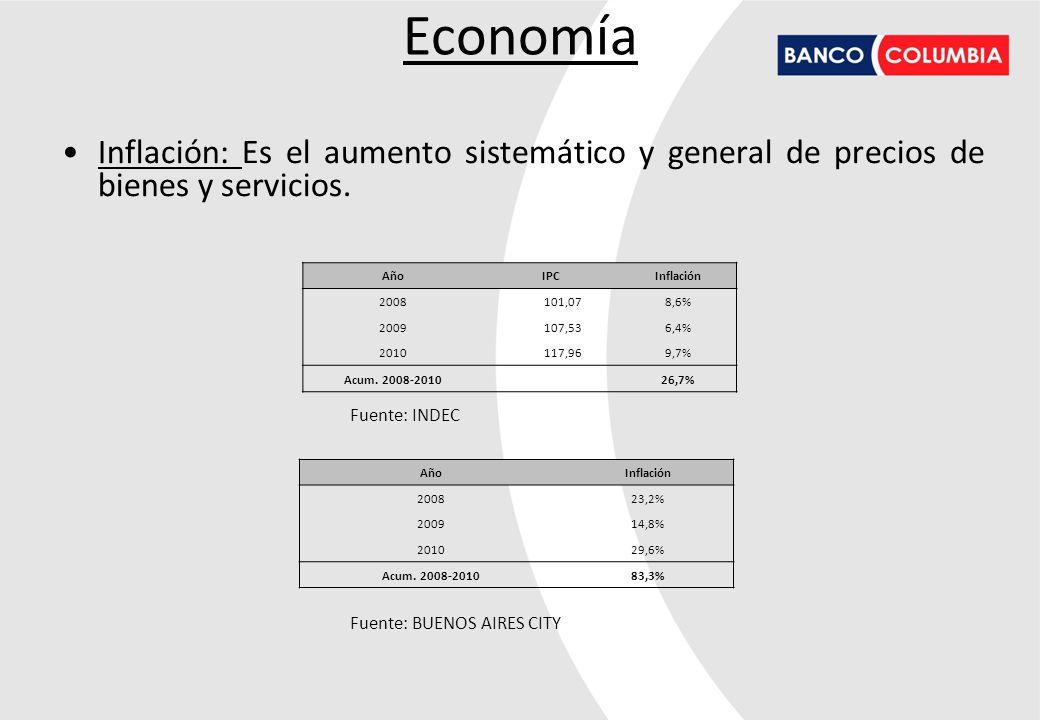 Causas de inflación Monetarias: Incremento del dinero circulante, donde la oferta de billetes supera la demanda por parte del público.