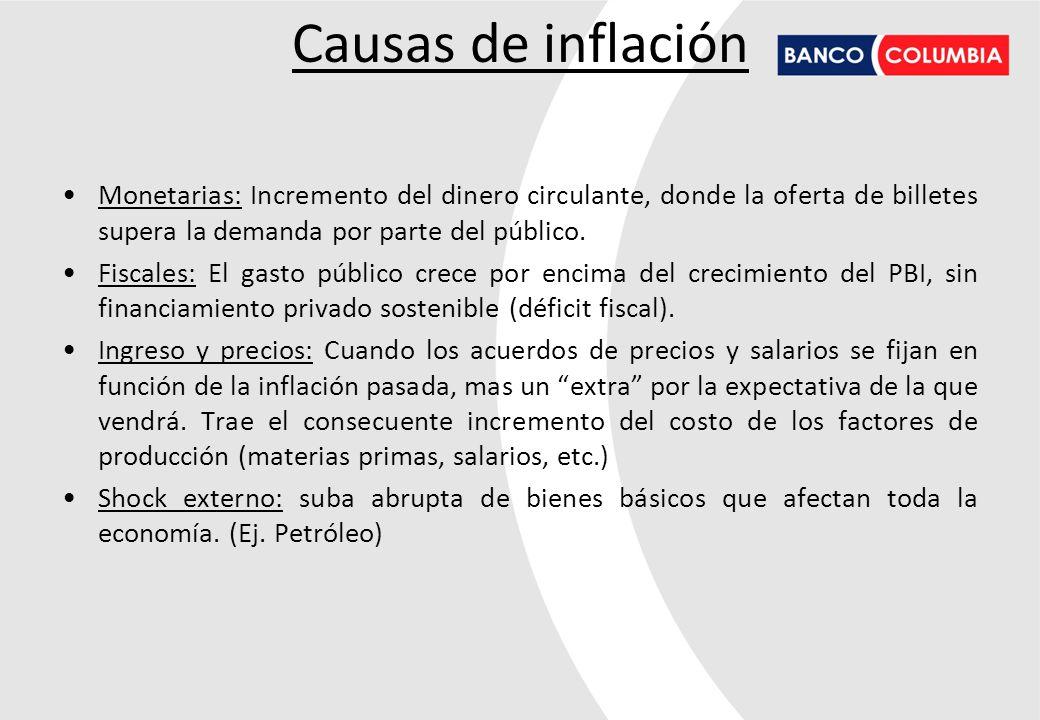 Causas de inflación Monetarias: Incremento del dinero circulante, donde la oferta de billetes supera la demanda por parte del público. Fiscales: El ga