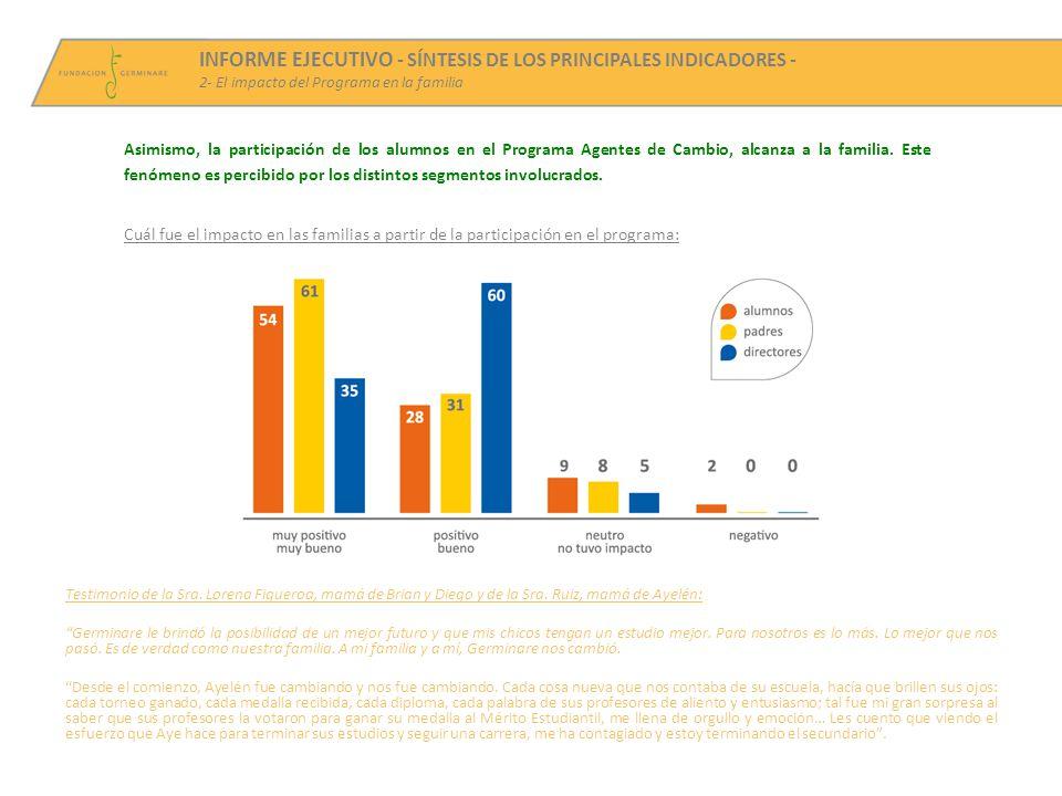 INFORME EJECUTIVO - SÍNTESIS DE LOS PRINCIPALES INDICADORES - 2- El impacto del Programa en la familia Asimismo, la participación de los alumnos en el Programa Agentes de Cambio, alcanza a la familia.