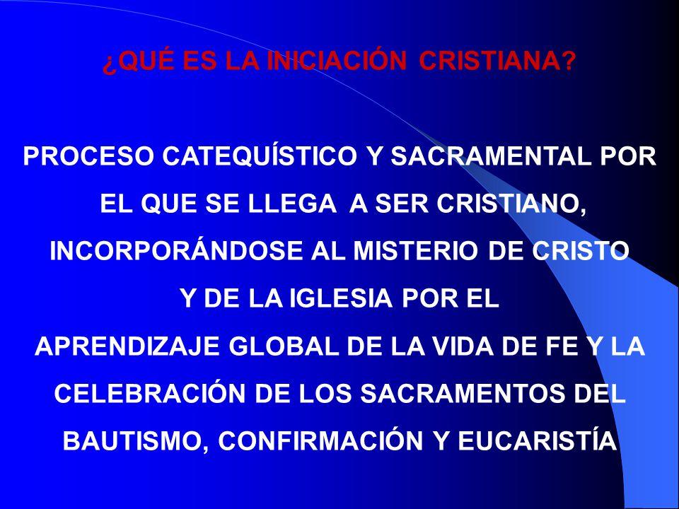 ¿CÓMO HA SIDO LA EVOLUCIÓN DE LA INICIACIÓN CRISTIANA ? s. IV ES EL TIEMPO DEL CATECUMENADO, SE ASUME LA INICIACIÓN CRISTIANA COMO ESTRUCTURA BÁSICA s