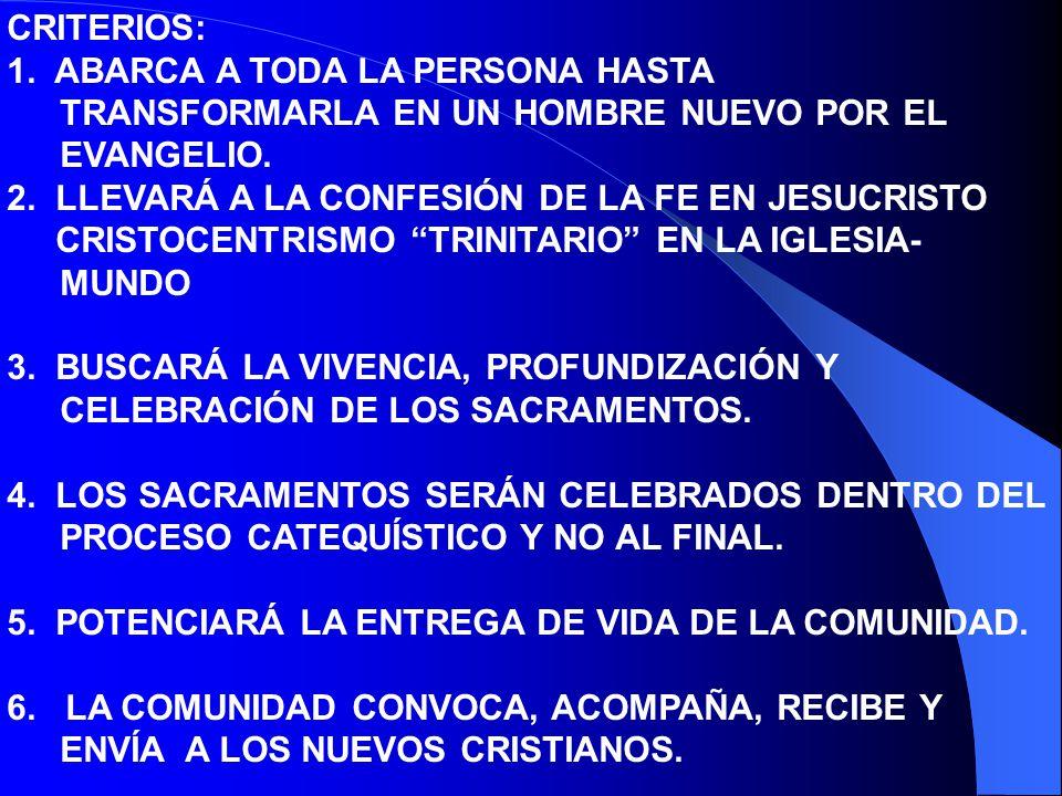 CATEQUESIS DE INSPIRACIÓN CATECUMENAL 1. DESPERTAR RELIGIOSO 0-6 AÑOS 2. PRIMERA PRESENTACIÓN DE JESÚS 7-10 CONFIRMACIÓN 3. ETAPA TERMINAL SÍNTESIS DE